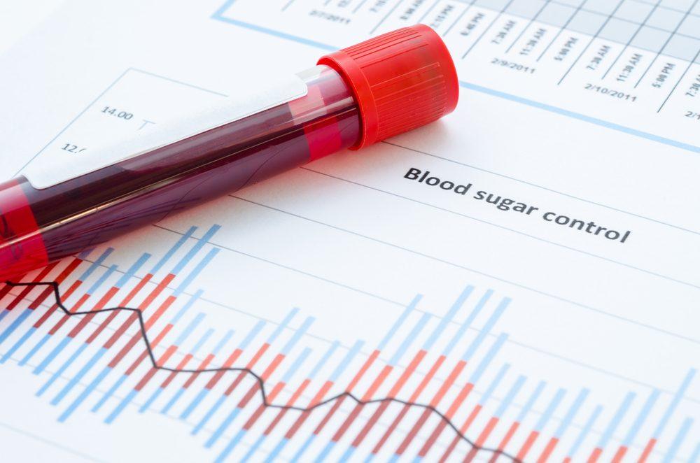 Examen de Glucosa en sangre